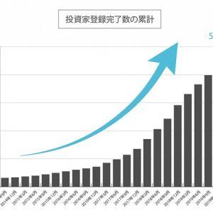 【祝】SBIソーシャルレンディング 会員数50,000名突破!