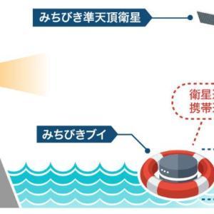 【祝:TV放映】「みちびき海象ブイ」がモーニングサテライトに取り上げられました