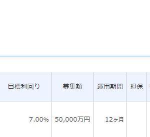 SAMURAI FUND大型案件のキャンセルと、満期案件の結果