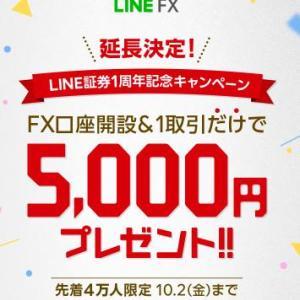 【情報追記】キャンペーンで8,000円+αを手に入れろ!