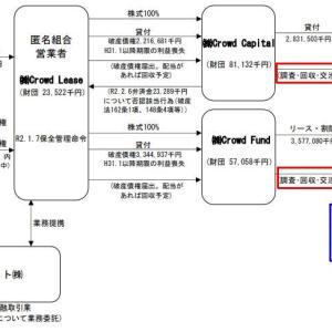 【追記】クラウドリース 債権者集会(2020/10/05)資料の紹介