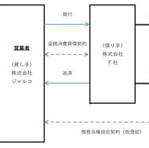 J.LENDINGから新案件&アップデート情報!