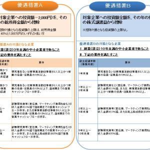 【プレゼント期間延長】ユニコーンでエンジェル税制認定が可能に!
