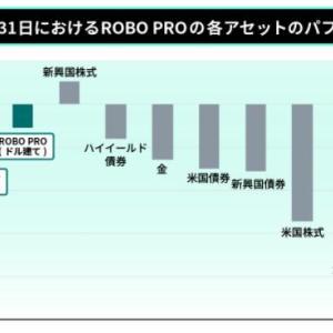 ROBO PROの答え合わせ(2020年10月)