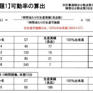 【2021筆記試験】可動率の算出・タクトタイムの算出・加工能力の算出【昇格試験】