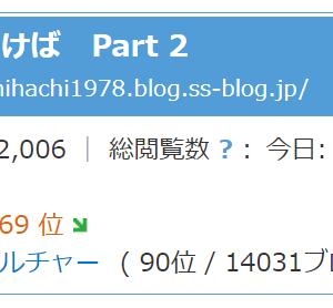 """猛暑の「ことでんレトロ」""""四重奏""""(2)いよいよ高松っ!!"""