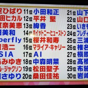 「Mステ SUPER LIVE 2019」にKinKi Kids、嵐、関ジャニ∞、King & Prince、SixTONES、Snow Manらが出演決定!