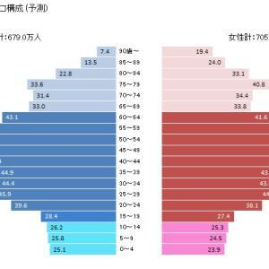 首都圏の「女余り」がヤバイ!特に東京は男より女が100万人以上多い 80歳以上から男女逆転