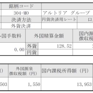【米国株アルトリア・グループ】配当金の入金を確認しました