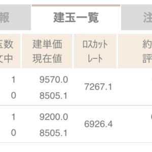 【CFD取引】週間スイングトレードの結果 第4回