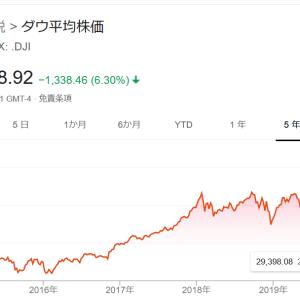 株式投資の醍醐味「暴落」に立ち会えることを幸運に思うよ