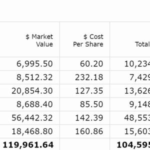【2020年8月第1W】米国株ポートフォリオの運用状況