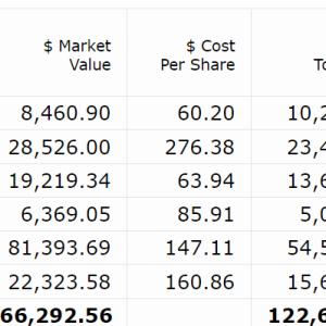 【2021年6月第1W】米国株ポートフォリオの運用状況