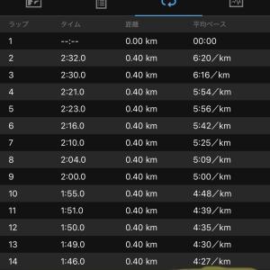 ビルドアップ走 / スイム1.9km