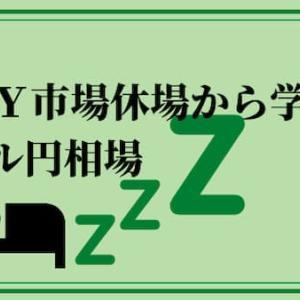 【AIトレンド?】昨日(2月17日)のNY市場休場についてのドル円相場考察
