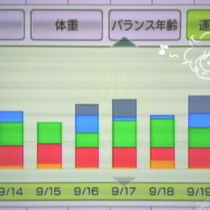 WiiFit2週目