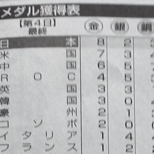 東京オリンピック、ヒーロー&ヒロイン❗大野、西矢、卓球混合他‼️