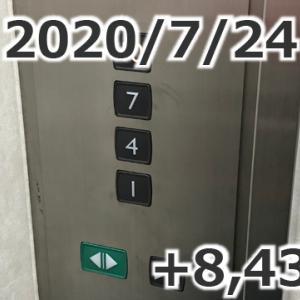 「残り物に福などない」+8,438円(2020/07/23 UberEats配達日報)