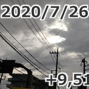 「雨に救われた一日」+9,513円(2020/07/26 UberEats配達日報)