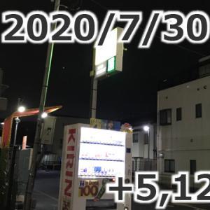 「配達員は使い捨て」+5,121円(2020/07/30 UberEats配達日報)