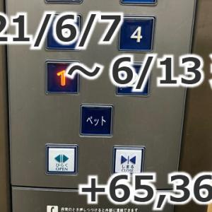 「お休み前に一稼ぎ」+65,369円(2021/6/13 UberEats配達週報)
