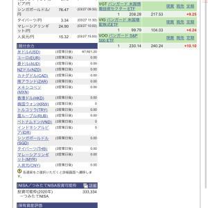 我慢できなかったから5000万円インしたよ