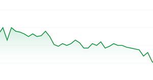 日経平均株価が暴落!昨日から分かっていたが・・・コロナショック