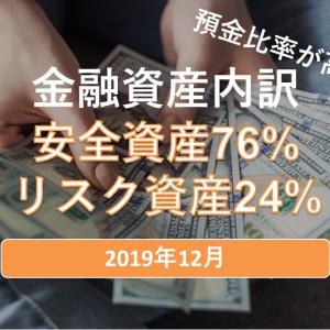 2019年12月時点 金融資産の目標は1億円!