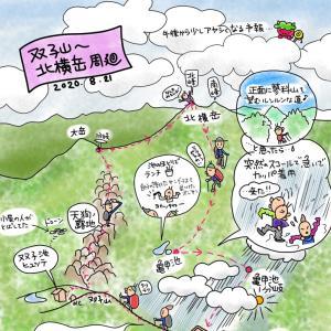 イラスト山行Map 〜双子山-北横岳〜