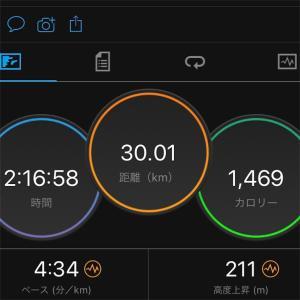 30km走とゲートボール界の革命児