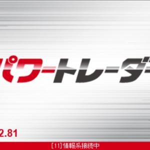 【シストレ】脱サラ高等遊民の投資日記【アクティブファンド】