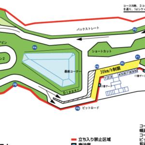 【初体験】40代でサーキットデビュー!!!