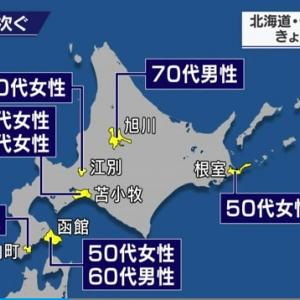 新型コロナウイルス、北海道で新たに8人の感染者