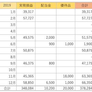 【資産運用】2019年 総まとめ