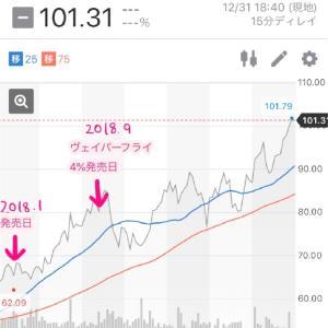 箱根駅伝で注目されるあの靴の株価