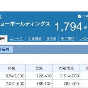 日経5日ぶりの反発(1円)