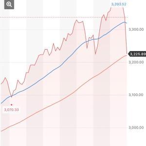 【債権ETF】AGGを買いました!【安定ETF】