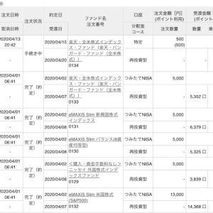 【楽天証券】4月の投資信託買付終わりました【積立NISA】
