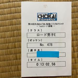 2019年第33回矢島カップに参加して2/4