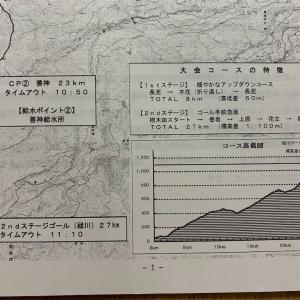 2019年第33回矢島カップに参加して3/4
