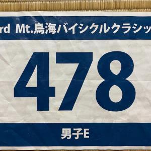 2019年第33回矢島カップに参加して4/4