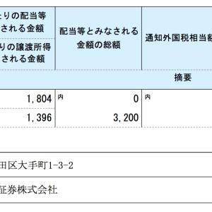 日本再生可能エネルギーインフラ投資法人から分配金