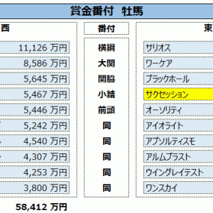 データ更新:01/06終了時点
