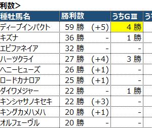 データ更新:01/13終了時点
