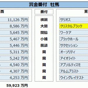 データ更新:01/19終了時点