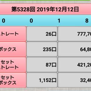 【ナンバーズ4】12月12日5328回、結果