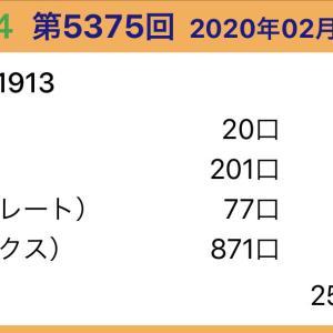 【ナンバーズ4】2月21日、5375回結果