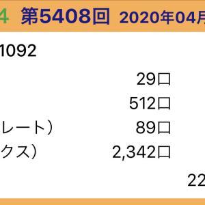 【ナンバーズ4】4月8日、5408回結果