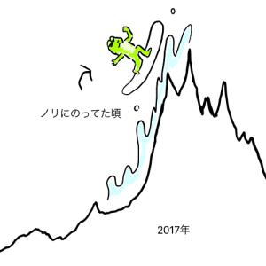 仮想通貨でマイナス200万を達成したプロが今後の仮想通貨について考える!