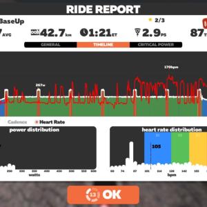 【ロードバイク】Zwiftインターバルトレーニングを開始した2日目_20200325